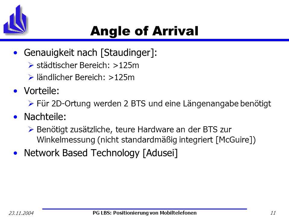 PG LBS: Positionierung von Mobiltelefonen 11 23.11.2004 Angle of Arrival Genauigkeit nach [Staudinger]: städtischer Bereich: >125m ländlicher Bereich:
