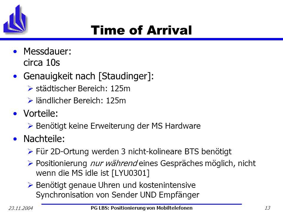 PG LBS: Positionierung von Mobiltelefonen 13 23.11.2004 Time of Arrival Messdauer: circa 10s Genauigkeit nach [Staudinger]: städtischer Bereich: 125m