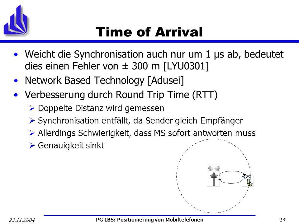PG LBS: Positionierung von Mobiltelefonen 14 23.11.2004 Time of Arrival Weicht die Synchronisation auch nur um 1 µs ab, bedeutet dies einen Fehler von