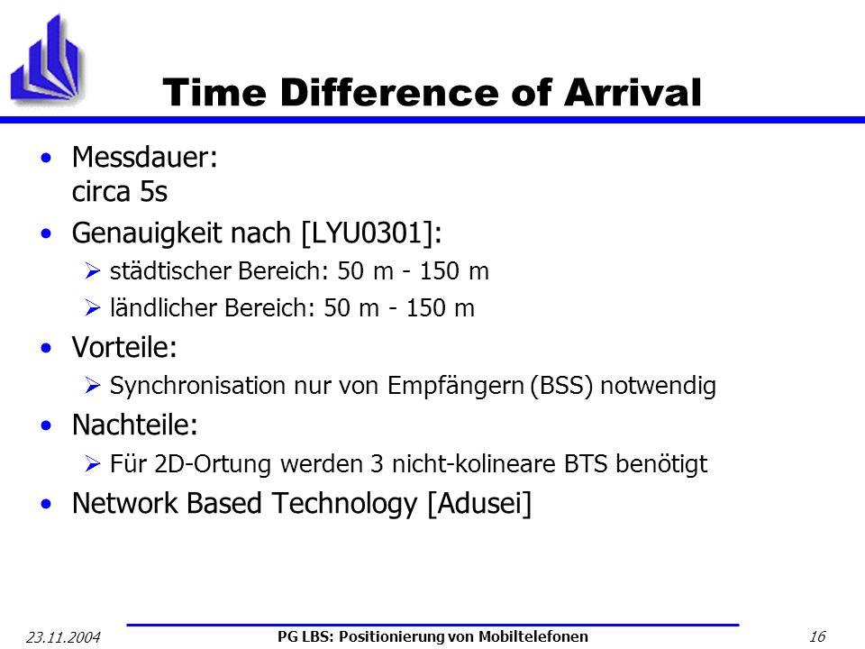 PG LBS: Positionierung von Mobiltelefonen 16 23.11.2004 Time Difference of Arrival Messdauer: circa 5s Genauigkeit nach [LYU0301]: städtischer Bereich