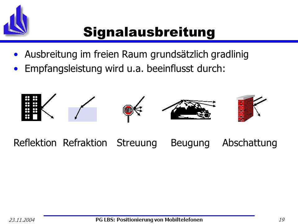 PG LBS: Positionierung von Mobiltelefonen 19 23.11.2004 Signalausbreitung Ausbreitung im freien Raum grundsätzlich gradlinig Empfangsleistung wird u.a