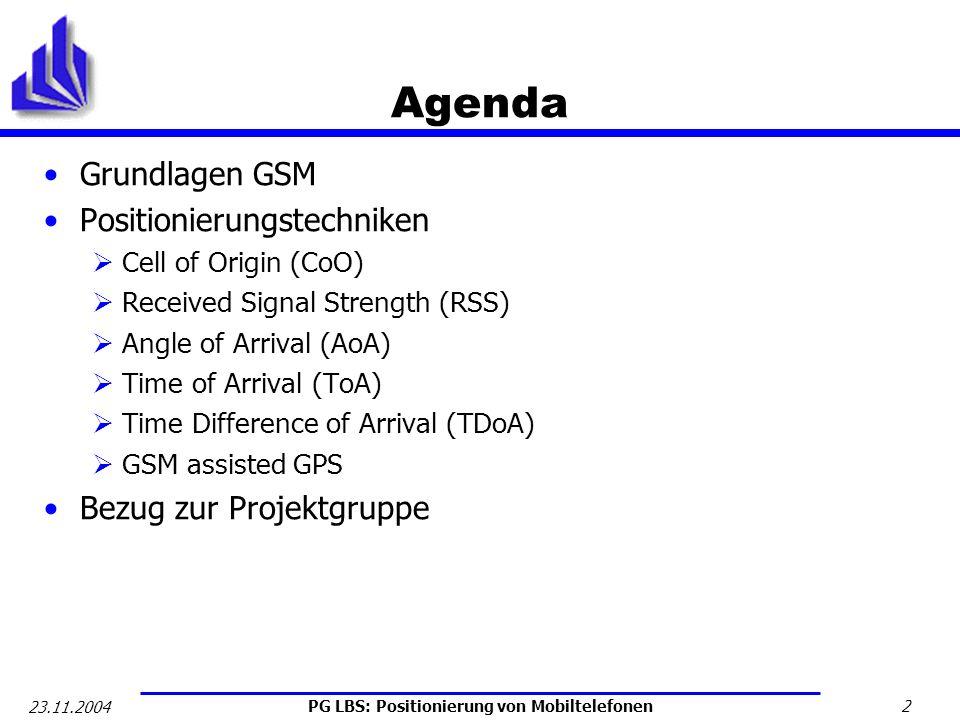 PG LBS: Positionierung von Mobiltelefonen 23 23.11.2004 Relevanz für PG Angle of Arrival fordert Hardware- Modifikation von Access Points GSM assisted GPS GPS funktioniert nicht in Gebäuden; Signalstärke zu gering Clients müssten zudem mit GPS- Einheiten ausgestattet werden