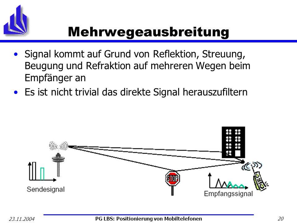 PG LBS: Positionierung von Mobiltelefonen 20 23.11.2004 Mehrwegeausbreitung Signal kommt auf Grund von Reflektion, Streuung, Beugung und Refraktion au
