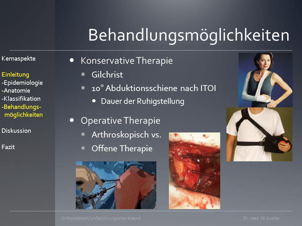 Dr.med. M. KupferOrthopädisch/ Unfallchirurgischer Abend Warum Therapie.