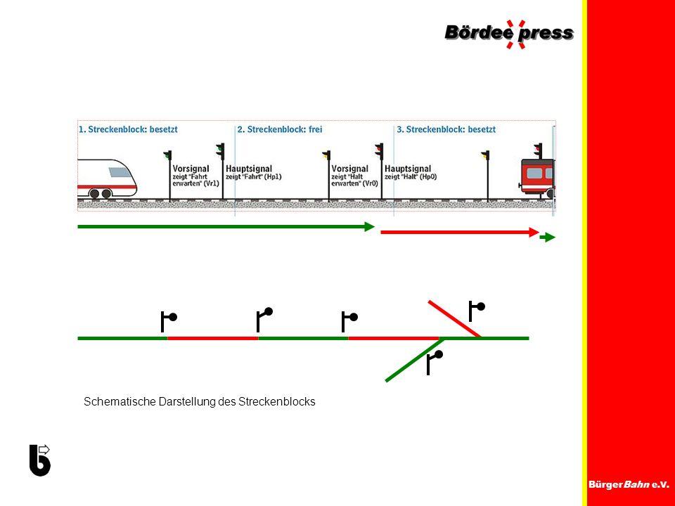 BürgerBahn e.V. Schematische Darstellung des Streckenblocks