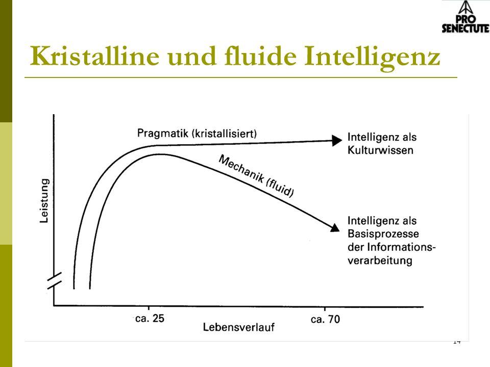 14 Kristalline und fluide Intelligenz