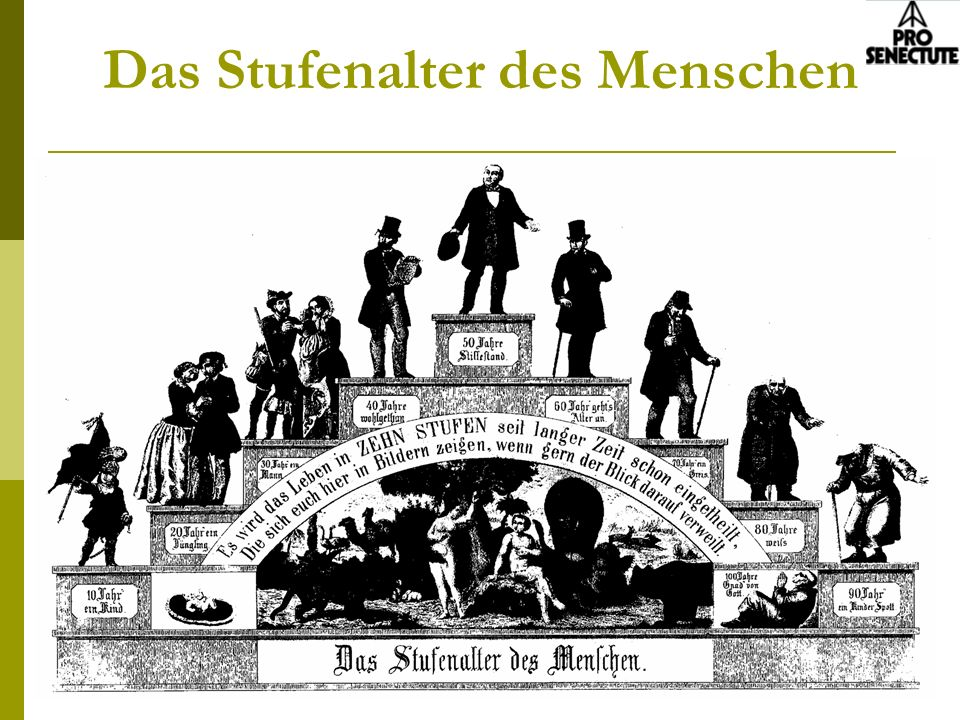 33 Alles im Alter erlernbar Helmut Bachmaier, Tertianum-Stiftung Berlingen: Grundsätzlich kann man bis ins hohe Alter alles erlernen, wie verschiedene Forschungsergebnisse zeigen.