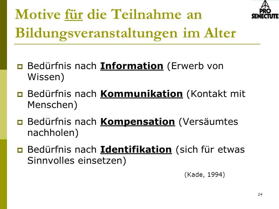 24 Motive für die Teilnahme an Bildungsveranstaltungen im Alter Bedürfnis nach Information (Erwerb von Wissen) Bedürfnis nach Kommunikation (Kontakt m