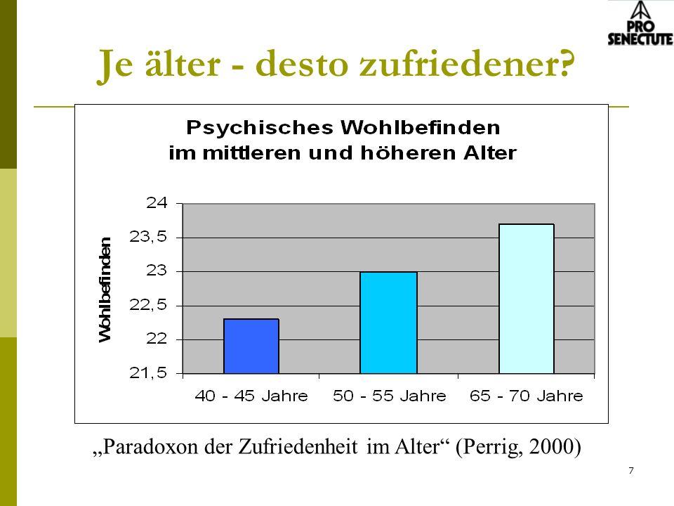 7 Je älter - desto zufriedener? Paradoxon der Zufriedenheit im Alter (Perrig, 2000)