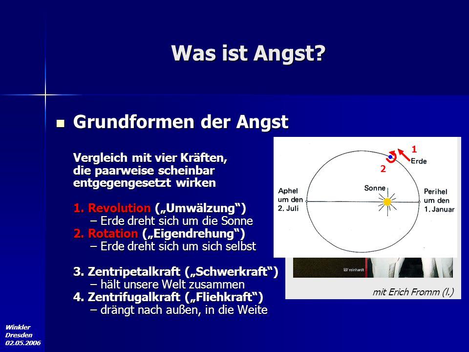 Winkler Dresden 02.05.2006 Was ist Angst.Grundformen der Angst und Grundimpulse 1.