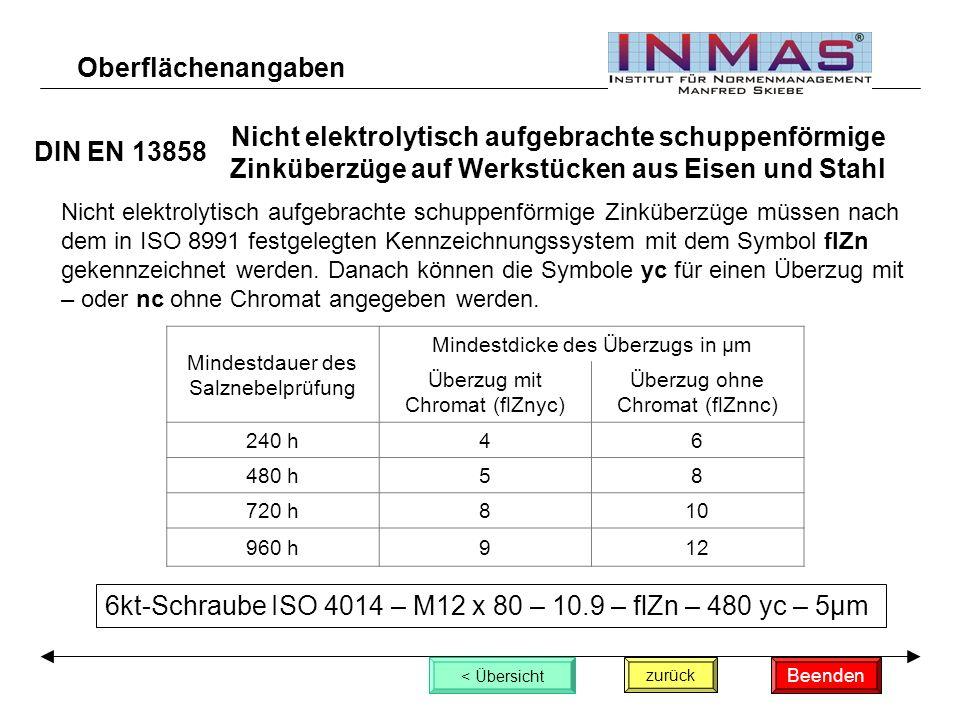 zurück < Übersicht Nicht elektrolytisch aufgebrachte schuppenförmige Zinküberzüge auf Werkstücken aus Eisen und Stahl Oberflächenangaben Nicht elektrolytisch aufgebrachte schuppenförmige Zinküberzüge müssen nach dem in ISO 8991 festgelegten Kennzeichnungssystem mit dem Symbol flZn gekennzeichnet werden.