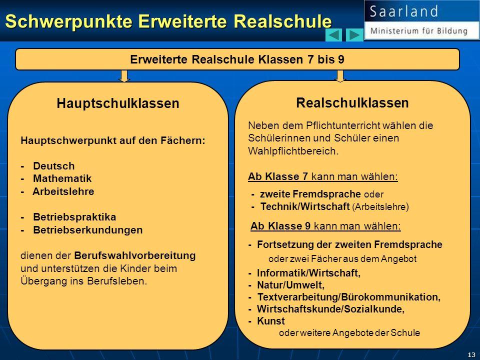 13 Schwerpunkte Erweiterte Realschule Erweiterte Realschule Klassen 7 bis 9 Hauptschulklassen Hauptschwerpunkt auf den Fächern: - Deutsch - Mathematik