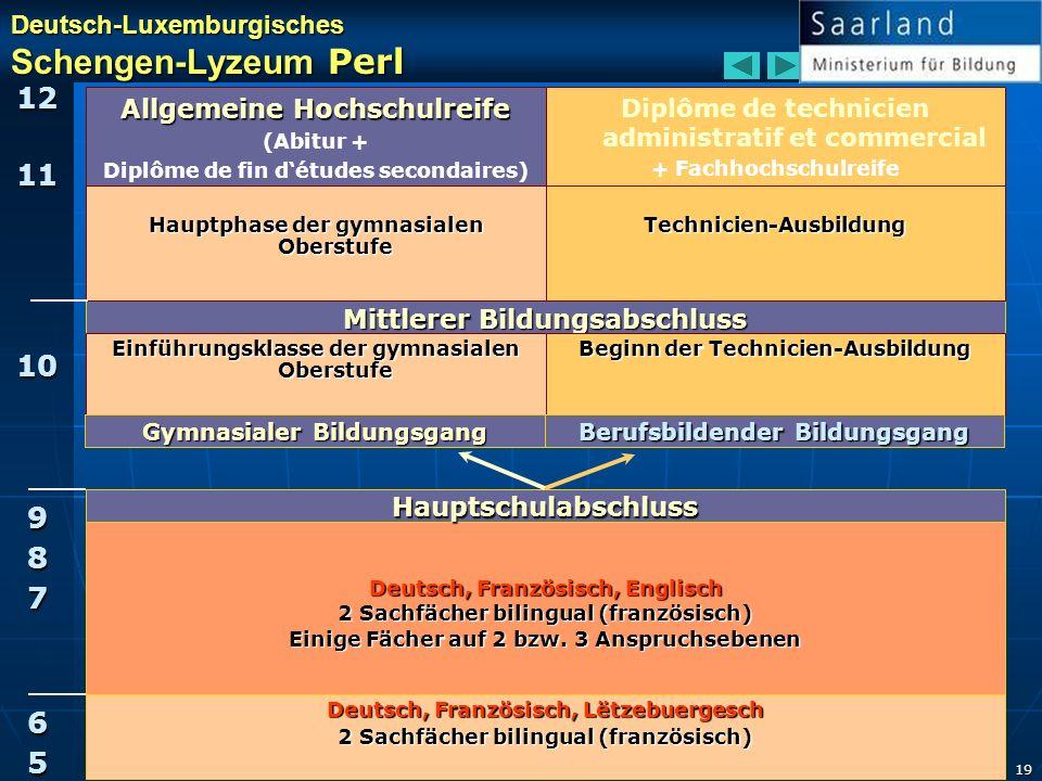 19 12111098765 Deutsch, Französisch, Lëtzebuergesch 2 Sachfächer bilingual (französisch) Deutsch-Luxemburgisches Schengen-Lyzeum Perl Deutsch, Französ