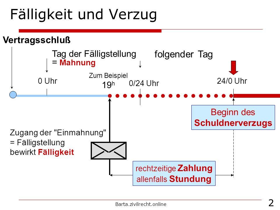 Barta.zivilrecht.online 2 Fälligkeit und Verzug Zugang der