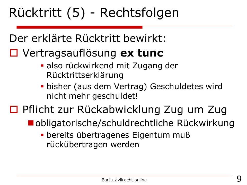 Barta.zivilrecht.online 10 Kein Rücktrittsrecht des Verkäufers nach Handelsrecht (Art 8 Nr 21 4.