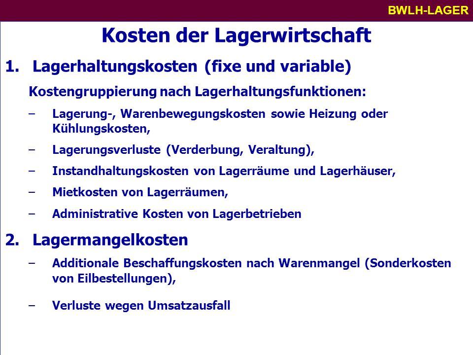 BWLH-LAGER Kosten der Lagerwirtschaft 1.Lagerhaltungskosten (fixe und variable) Kostengruppierung nach Lagerhaltungsfunktionen: –Lagerung-, Warenbeweg