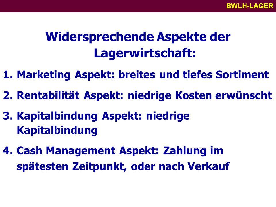 BWLH-LAGER Widersprechende Aspekte der Lagerwirtschaft: 1.Marketing Aspekt: breites und tiefes Sortiment 2.Rentabilität Aspekt: niedrige Kosten erwüns