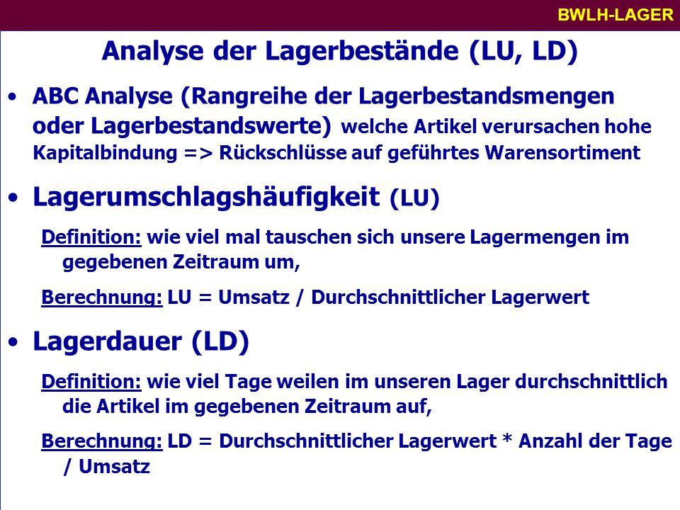 BWLH-LAGER Analyse der Lagerbestände (LU, LD) ABC Analyse (Rangreihe der Lagerbestandsmengen oder Lagerbestandswerte) welche Artikel verursachen hohe