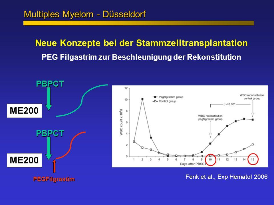 Multiples Myelom - Düsseldorf Neue Konzepte bei der Stammzelltransplantation PEG Filgastrim zur Beschleunigung der Rekonstitution ME200PBPCT PBPCTPEGF