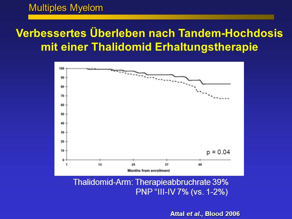 Verbessertes Überleben nach Tandem-Hochdosis mit einer Thalidomid Erhaltungstherapie Attal et al., Blood 2006 Multiples Myelom Thalidomid-Arm: Therapi