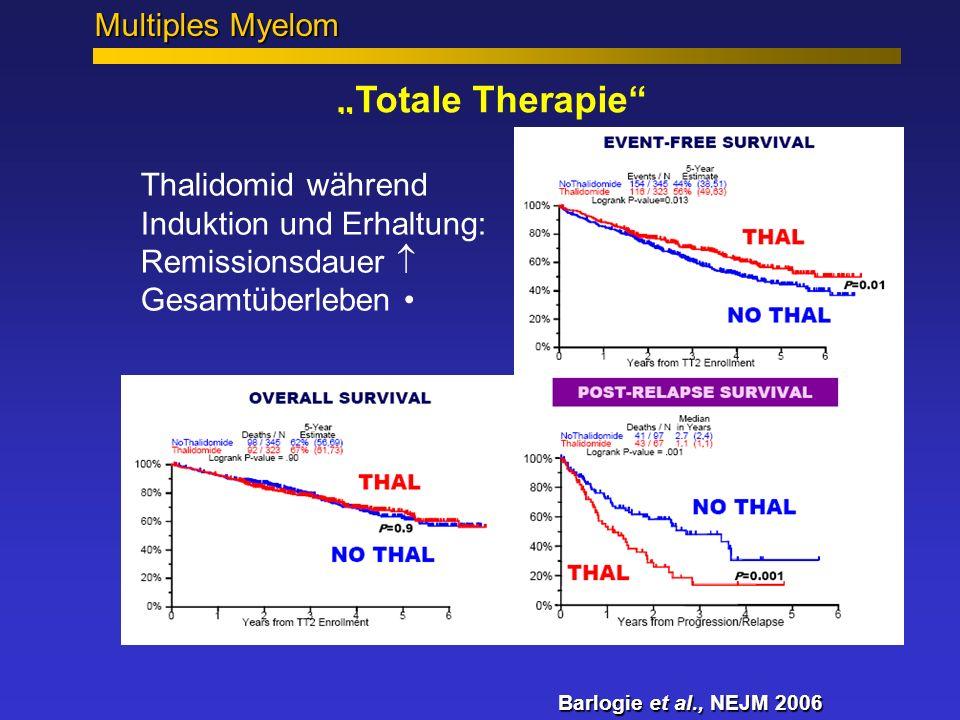 Totale Therapie mit und ohne Thalidomid Barlogie et al., NEJM 2006 Multiples Myelom Thalidomid während Induktion und Erhaltung: Remissionsdauer Gesamt