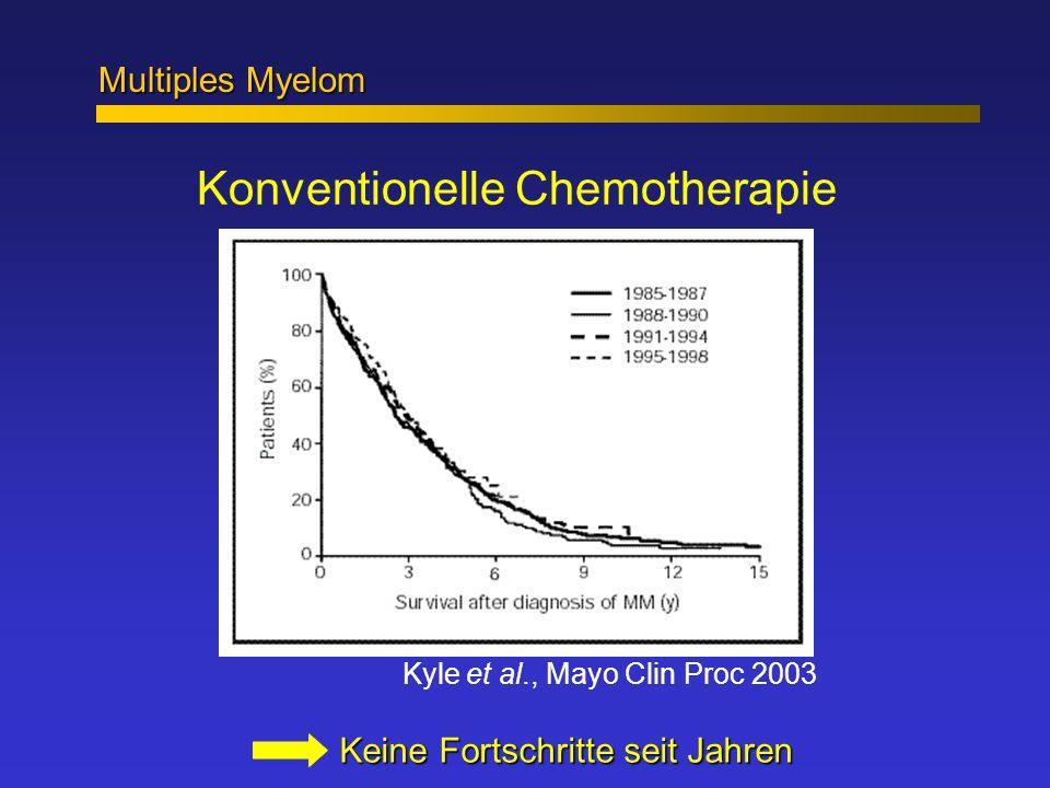 Multiples Myelom Konventionelle Chemotherapie Text Keine Fortschritte seit Jahren Kyle et al., Mayo Clin Proc 2003