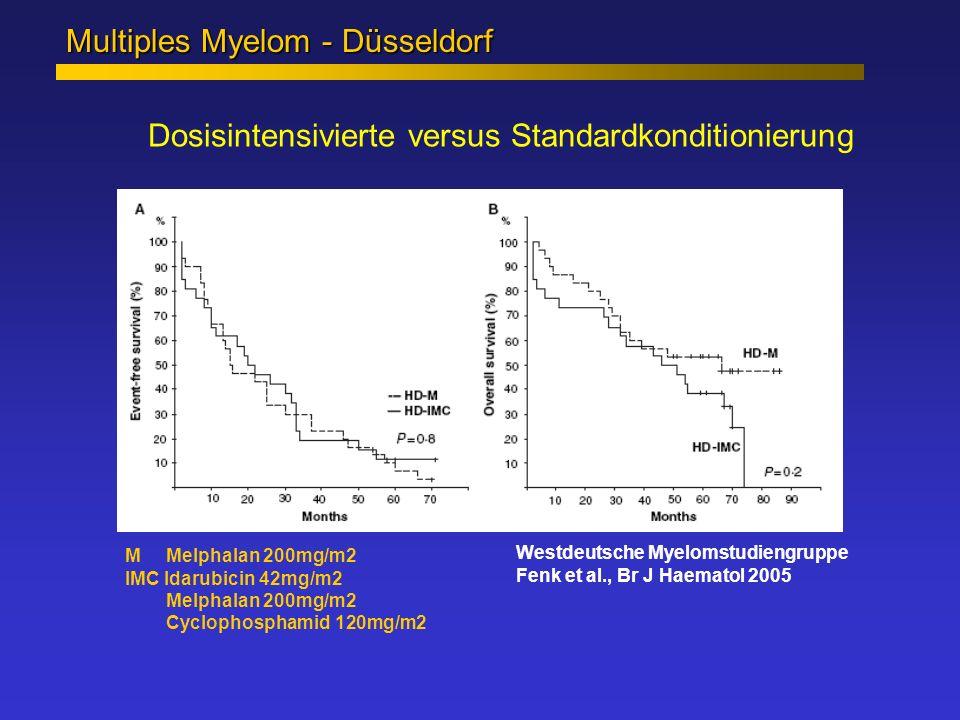 Dosisintensivierte versus Standardkonditionierung Multiples Myelom - Düsseldorf Westdeutsche Myelomstudiengruppe Fenk et al., Br J Haematol 2005 M Mel