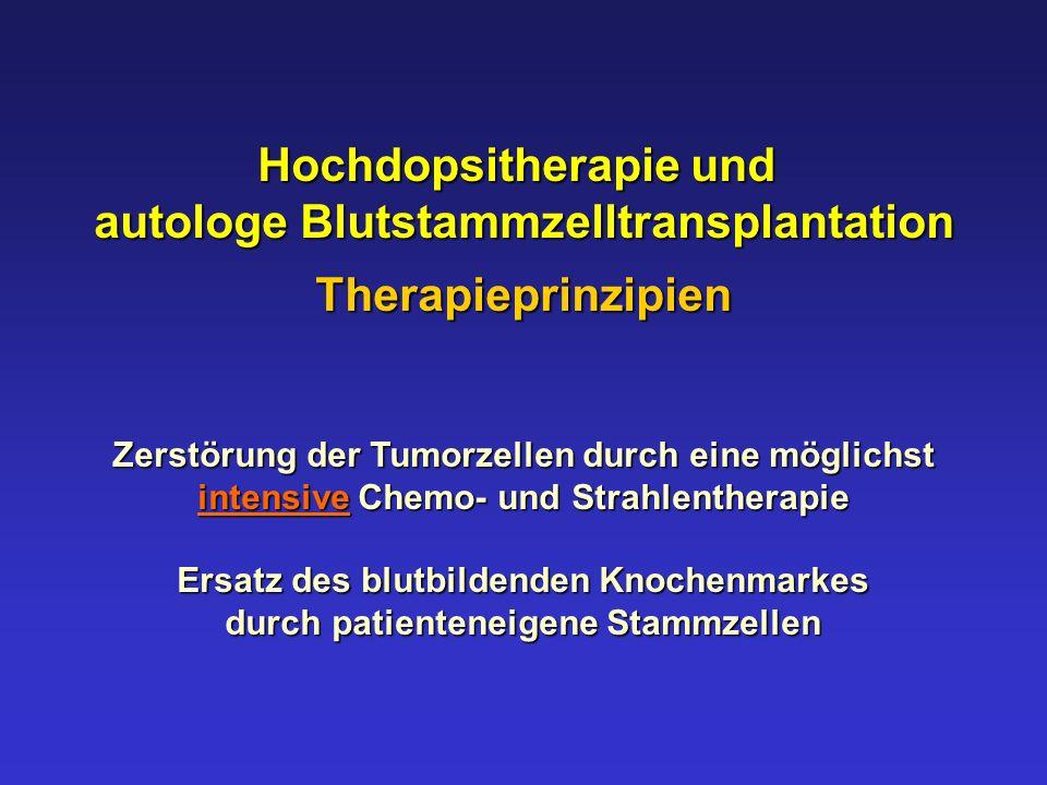 Hochdopsitherapie und autologe Blutstammzelltransplantation Therapieprinzipien Zerstörung der Tumorzellen durch eine möglichst intensive Chemo- und St