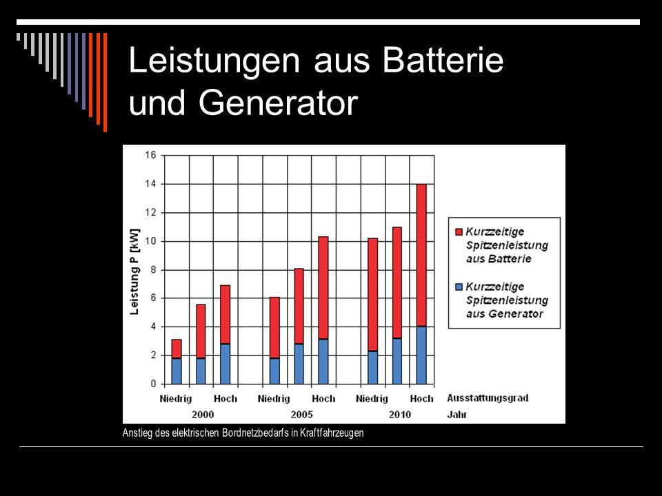 Leistungen aus Batterie und Generator