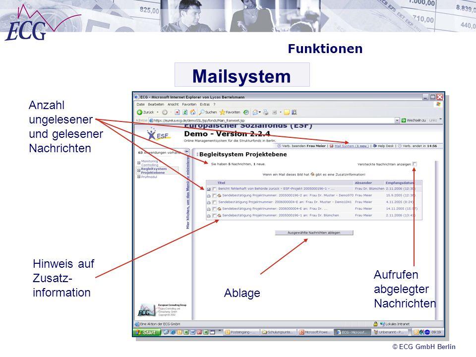© ECG GmbH Berlin Funktionen Anzahl ungelesener und gelesener Nachrichten Ablage Aufrufen abgelegter Nachrichten Hinweis auf Zusatz- information Mails