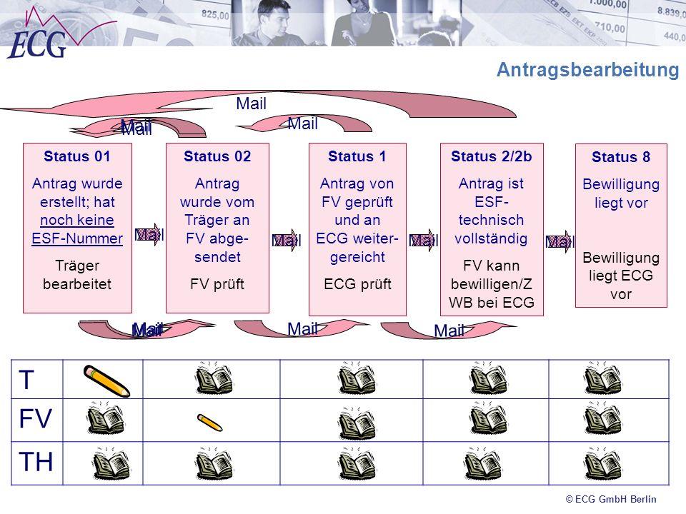 © ECG GmbH Berlin Antragsbearbeitung Status 01 Antrag wurde erstellt; hat noch keine ESF-Nummer Träger bearbeitet Status 02 Antrag wurde vom Träger an