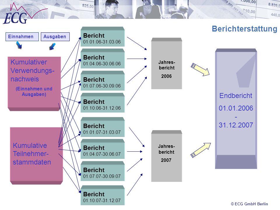 © ECG GmbH Berlin Berichterstattung Kumulative Teilnehmer- stammdaten Bericht 01.01.06-31.03.06 Bericht 01.04.06-30.06.06 Bericht 01.07.06-30.09.06 Be