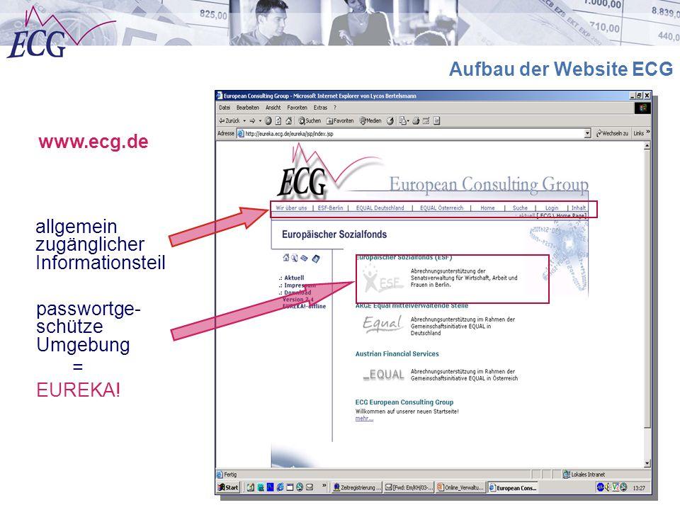 © ECG GmbH Berlin Aufbau der Website ECG allgemein zugänglicher Informationsteil passwortge- schütze Umgebung = EUREKA! www.ecg.de