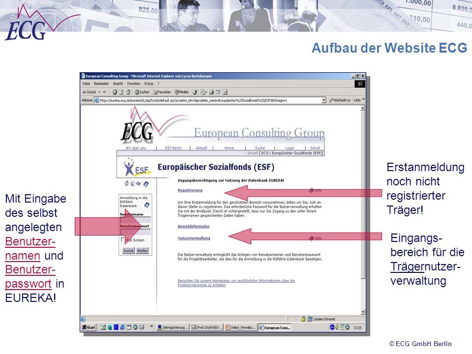 © ECG GmbH Berlin Aufbau der Website ECG Mit Eingabe des selbst angelegten Benutzer- namen und Benutzer- passwort in EUREKA! Erstanmeldung noch nicht
