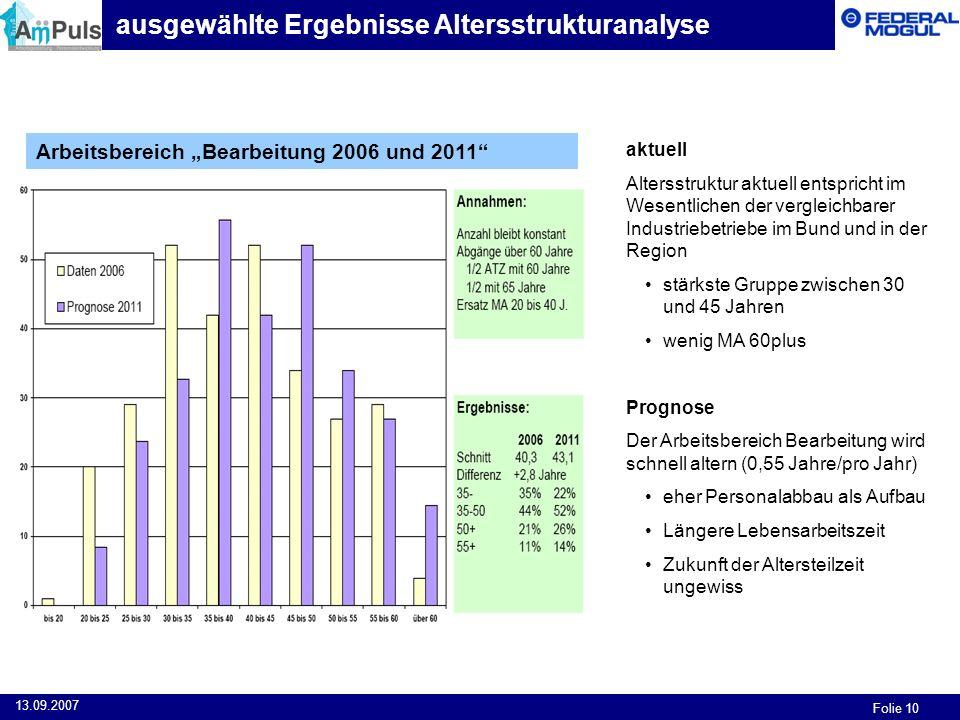 Folie 10 13.09.2007 Arbeitsbereich Bearbeitung 2006 und 2011 aktuell Altersstruktur aktuell entspricht im Wesentlichen der vergleichbarer Industriebet