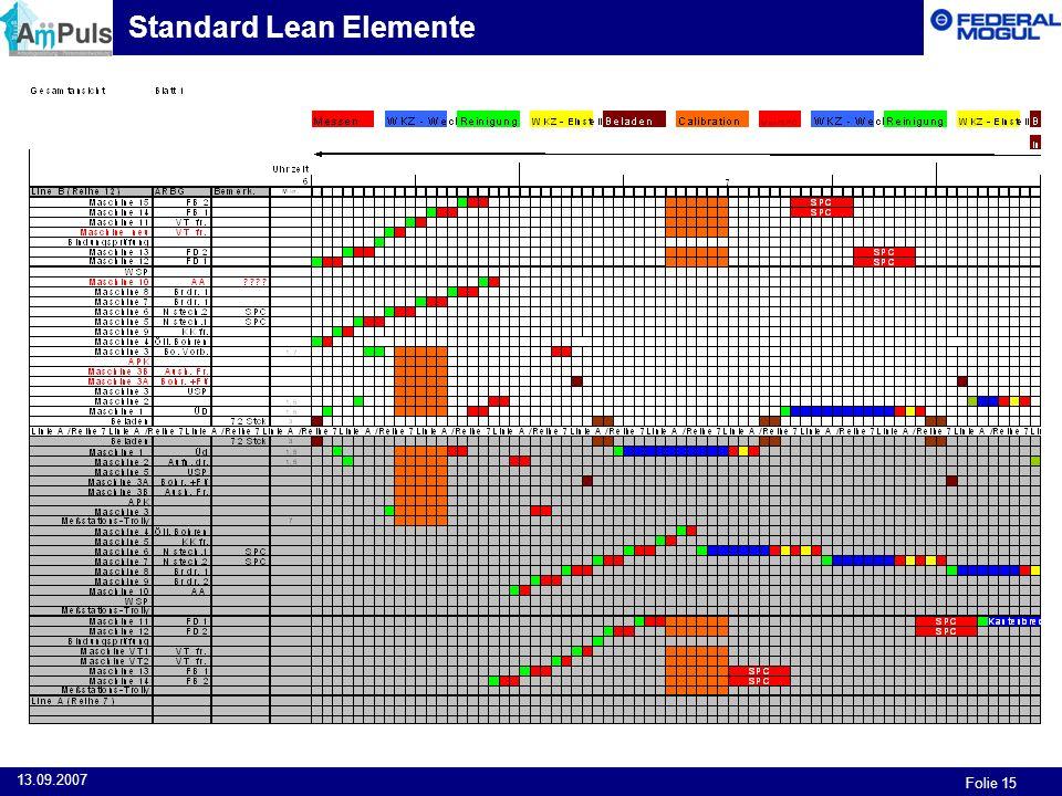 Folie 15 13.09.2007 Standard Lean Elemente