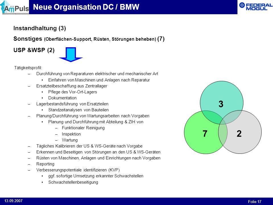 Folie 17 13.09.2007 Instandhaltung (3) Sonstiges (Oberflächen-Support, Rüsten, Störungen beheben) (7) USP &WSP (2) Tätigkeitsprofil: –Durchführung von