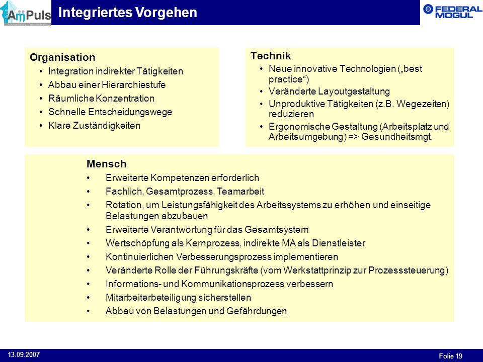 Folie 19 13.09.2007 Technik Neue innovative Technologien (best practice) Veränderte Layoutgestaltung Unproduktive Tätigkeiten (z.B. Wegezeiten) reduzi