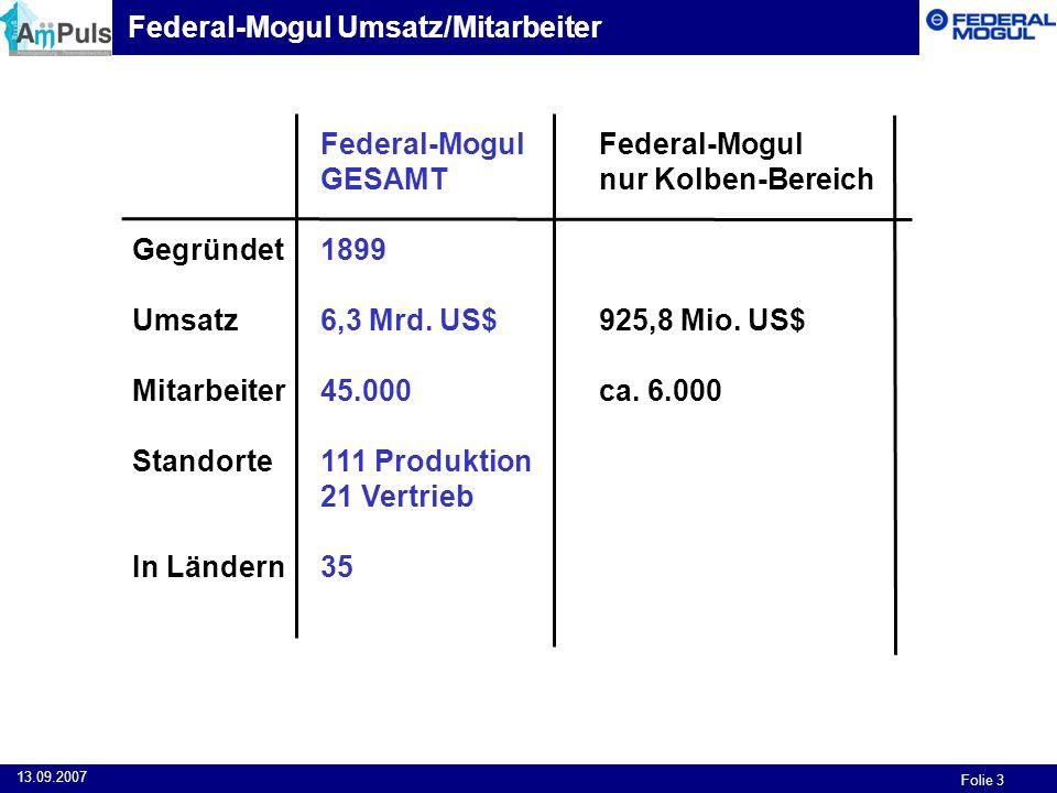 Folie 3 13.09.2007 Federal-Mogul GESAMT nur Kolben-Bereich Gegründet1899 Umsatz6,3 Mrd. US$925,8 Mio. US$ Mitarbeiter45.000ca. 6.000 Standorte111 Prod