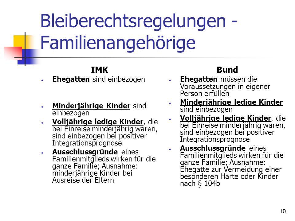 10 Bleiberechtsregelungen - Familienangehörige IMK Ehegatten sind einbezogen Minderjährige Kinder sind einbezogen Volljährige ledige Kinder, die bei E