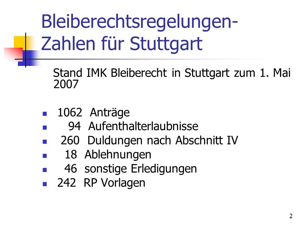2 Bleiberechtsregelungen- Zahlen für Stuttgart Stand IMK Bleiberecht in Stuttgart zum 1. Mai 2007 1062 Anträge 94 Aufenthalterlaubnisse 260 Duldungen