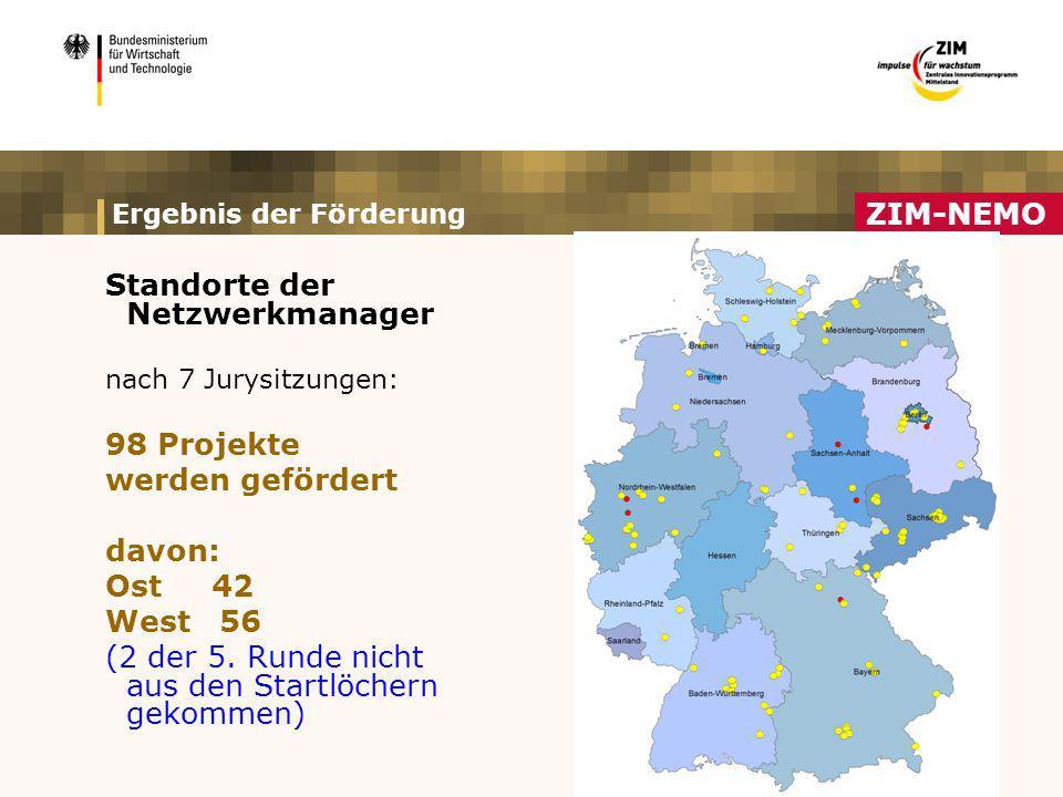 Ergebnis der Förderung Standorte der Netzwerkmanager nach 7 Jurysitzungen: 98 Projekte werden gefördert davon: Ost 42 West 56 (2 der 5. Runde nicht au