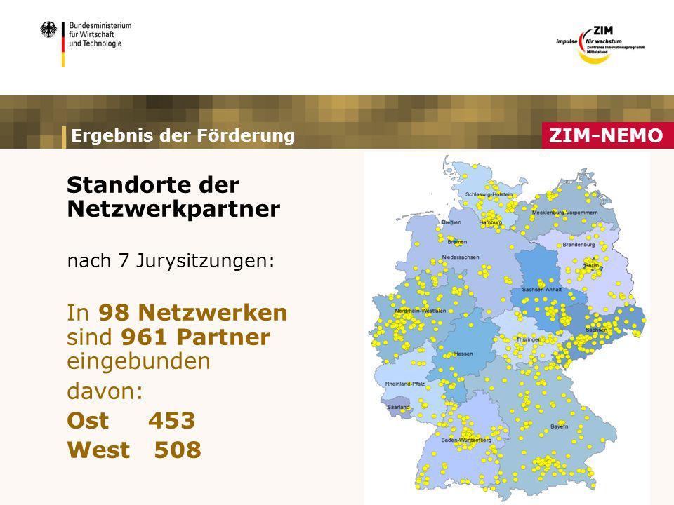Ergebnis der Förderung Standorte der Netzwerkpartner nach 7 Jurysitzungen: In 98 Netzwerken sind 961 Partner eingebunden davon: Ost 453 West 508 ZIM-N