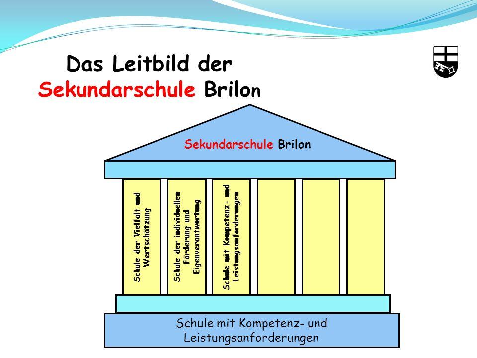 Das Leitbild der Sekundarschule Brilo n Sekundarschule Brilon Schule der Vielfalt und Wertschätzung Schule der individuellen Förderung und Eigenverantwortung Schule mit Kompetenz- und Leistungsanforderungen