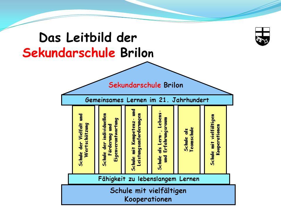 Das Leitbild der Sekundarschule Brilo n Sekundarschule Brilon Gemeinsames Lernen im 21.