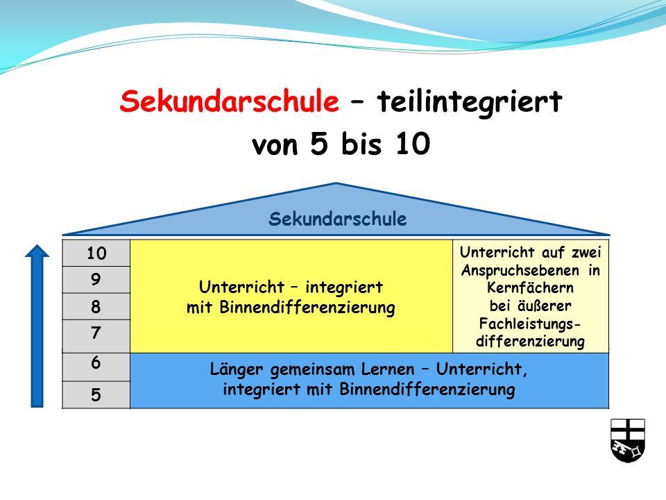 6 Länger gemeinsam Lernen – Unterricht, integriert mit Binnendifferenzierung 5 Sekundarschule 10 Unterricht – integriert mit Binnendifferenzierung Unterricht auf zwei Anspruchsebenen in Kernfächern bei äußerer Fachleistungs- differenzierung 9 8 7 Sekundarschule – teilintegriert von 5 bis 10