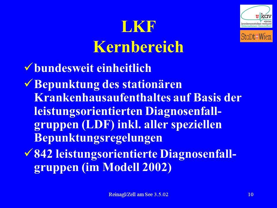 Reinagl/Zell am See 3.5.0210 LKF Kernbereich bundesweit einheitlich Bepunktung des stationären Krankenhausaufenthaltes auf Basis der leistungsorientie