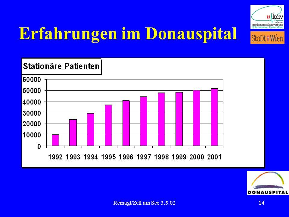 Reinagl/Zell am See 3.5.0214 Erfahrungen im Donauspital