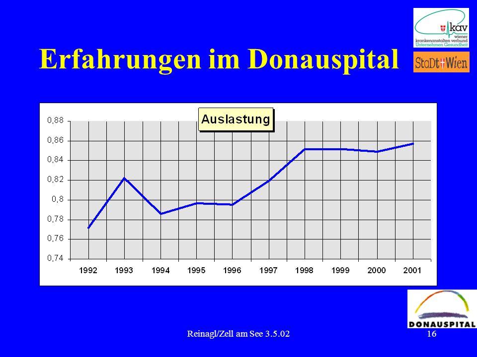 Reinagl/Zell am See 3.5.0216 Erfahrungen im Donauspital