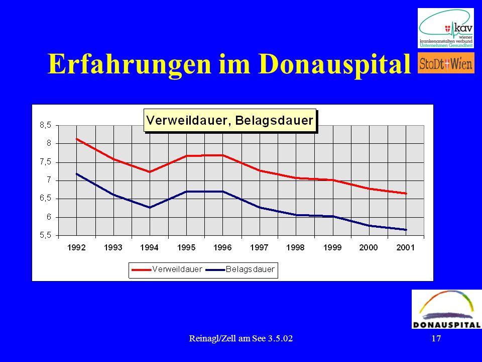 Reinagl/Zell am See 3.5.0217 Erfahrungen im Donauspital